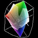 Farbraumprofile sRGB und ISO Coated v2 im Vergleich.